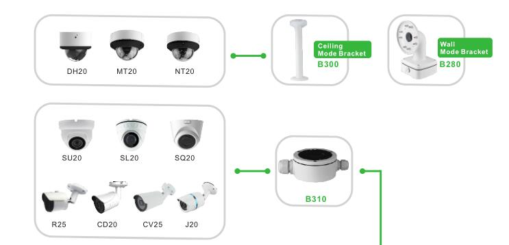 Spy 1080P Full HD Camera Security System CCTV AHD Hidden Indoor Watertight IP66 Covers P2P