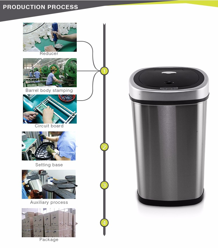 Square Battery 12 L Plastic Garbage Bin