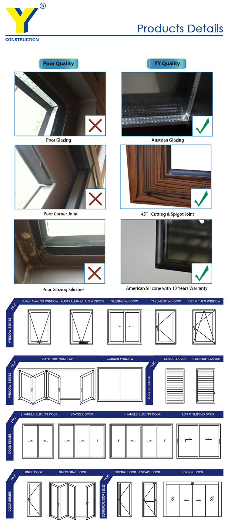 Powder Coated Aluminum Sliding Door Double Glazed Aluminium Windows