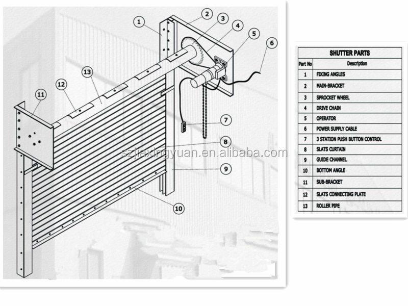 Automatic Galvanized Industrial Heavy Duty Steel Roller