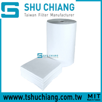 High Quality Industrial Oil absorbent pads