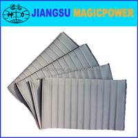 PE Battery Separator Insulation Film for Car Battery