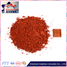 Factory Supply ferric oxide powder red and brown iron prices Used in Enamel