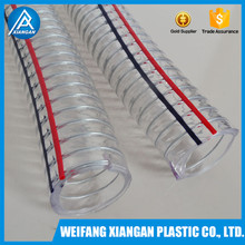 High Pressure PVC Steel Wire Hose
