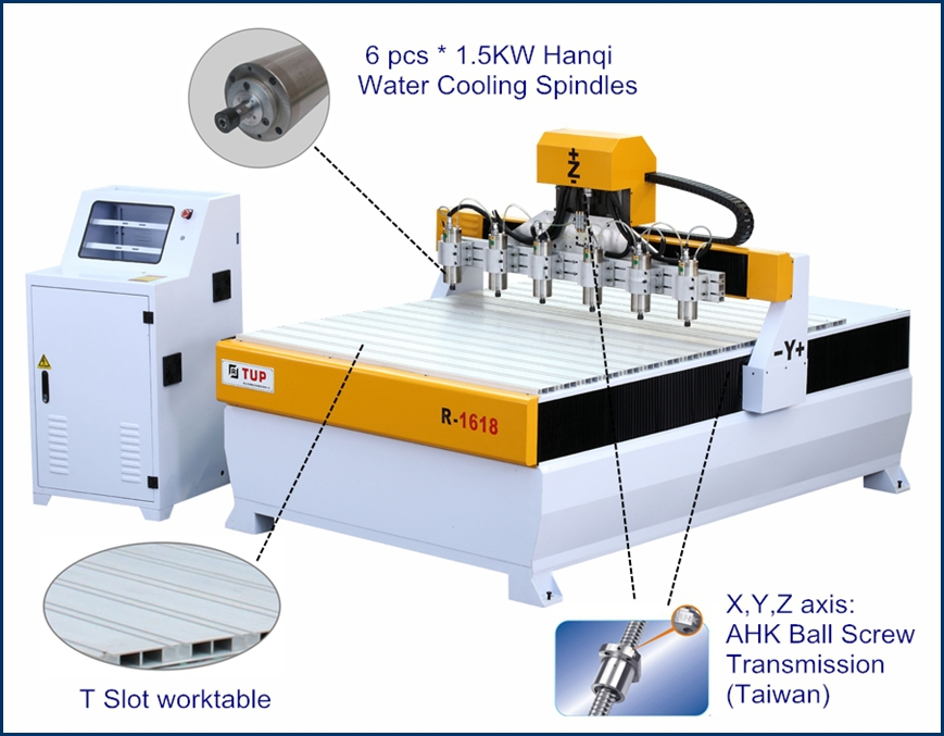 R-1618SGX6 CNC Engraving Machine