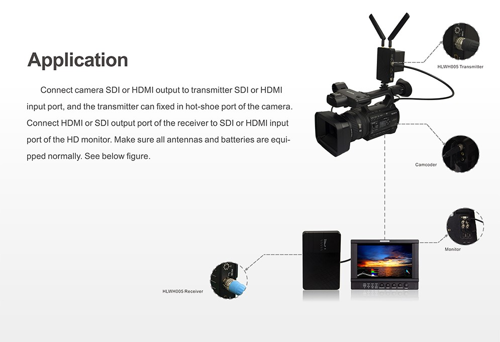 5.8GHZ 400ft(200M)no delay wireless HD sdi hdmi video transmitter and receiver