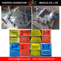 Professional in making Crate Mold