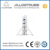 Hight quality highly Demanded wedge lock scaffolding