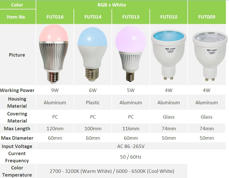 Multi Color E27 Led Light Bulb With Remote E14 Like