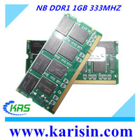 Cheap price high quality 333mhz 1gb ddr sdram pc2100 with retail package
