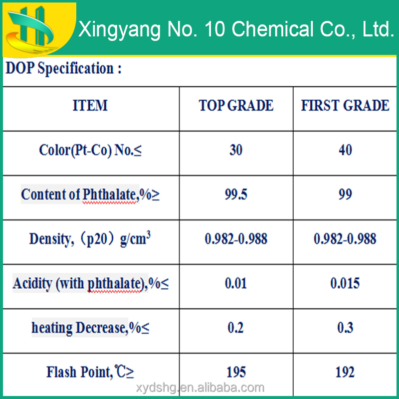 polyvinyl chloride plasticizer dop replacement eso/esbo epoxidized soyabean oil