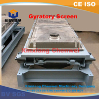 High capacity urea plant gyratory sieve sifter from Xinxiang Chenwei Machinery