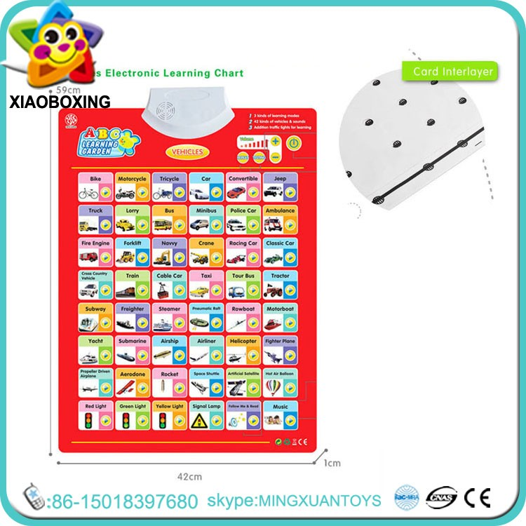 OEM toys french language toys kids learning wall chart fruits and vegetable