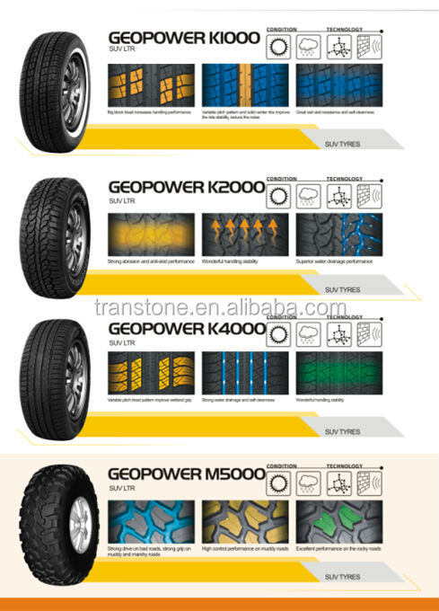 Top 10 Tyre Brands List Famous Globe Bct Winda Tire From China Buy