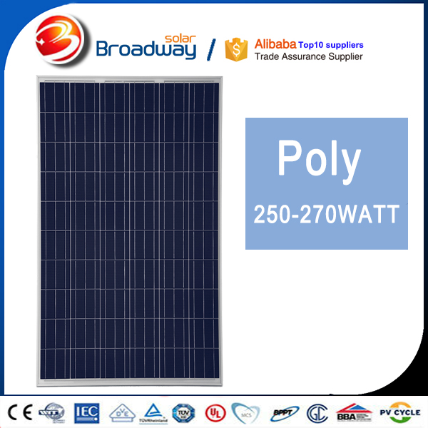 Cheap Shipping Kit Solar System Solar Panel Photovoltaic 260w Acceptable Paypal