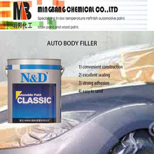 Easy sanding 1k car paint nc body filler