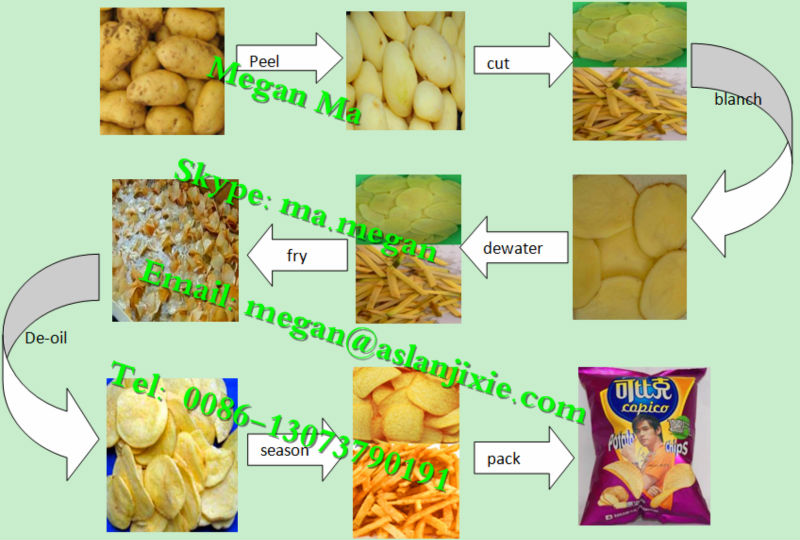 Cheap semi-automatic potato chips production line/frozen french fries production line