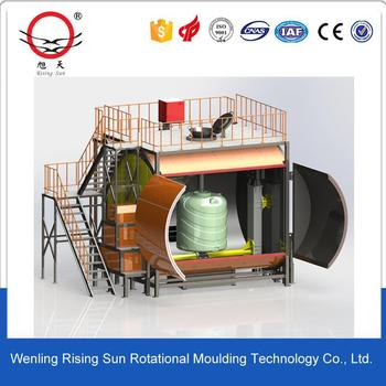 single arm rotomolding machine for rotomoulding furniture and rotomolded water tanks