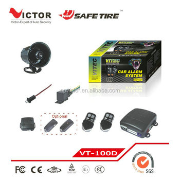 Smart automotive Car alarm system