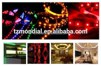 2015 newest addressable rgb led strip, led strip light