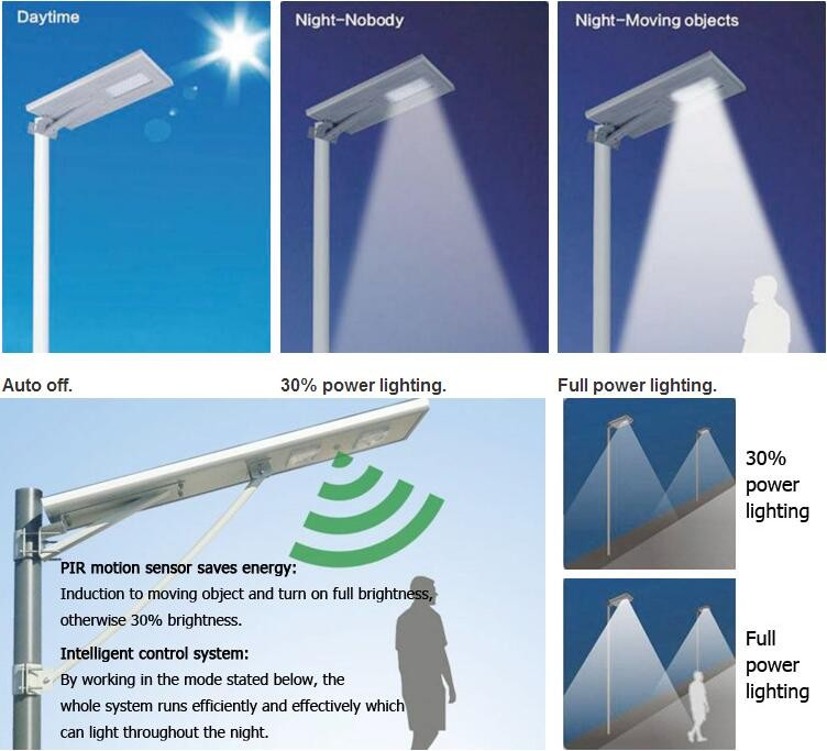 Integrated solar street light 60W, portable solar led light, led solar street light