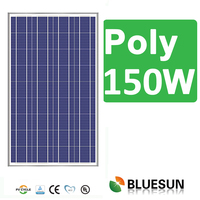 china good price fabricantes+de+paneles+solares+en+china with ce