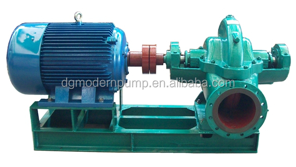 S series big flow split case pumps
