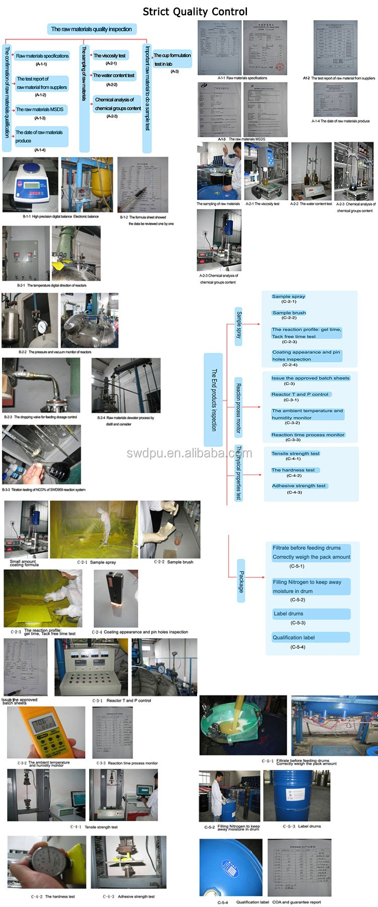 industry steel structure polyurethane anti rust coating