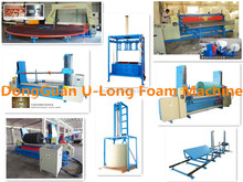 Carousel Splitting Foam Cutting Machine
