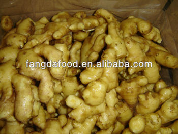 price of fresh ginger in China