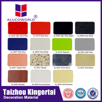 Alucoworld durable lightweight wood plastic composite board aluminum plastic composite panel foam cladding systems