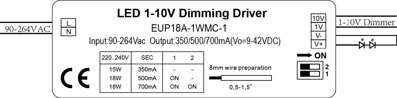 V Dimming Ballast Wiring Diagram on emergency ballast wiring diagram, photocell ballast wiring diagram, dali ballast wiring diagram,