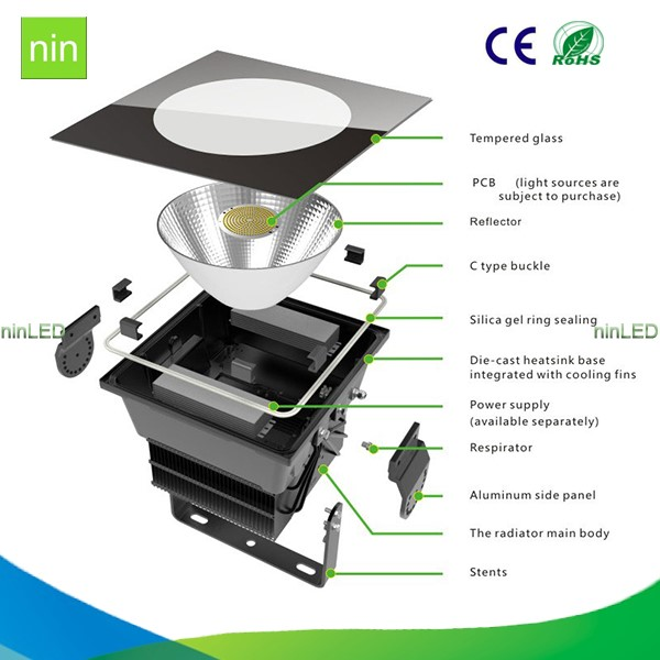 500 watt Sport lighting led flood light,flood light led,500W LED Flood Light led Staduim lighting