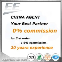 China Best Buying Purchasing Agent Export International Trade Agent with lowest commission