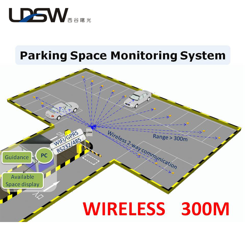 Long Range Low Cost Outdoor Parking Guidance System Sensor