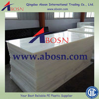 Self-lubricating HDPE plastic poly boards/sheets/panels