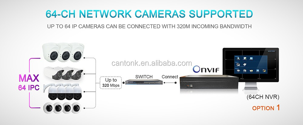 Mobile Surveillance Standalone 64ch 4K NVR 64 Channel H.264 Network DVR Support ONVIF P2P CCTV IP Security Camera