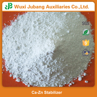 White zinc stearate additives
