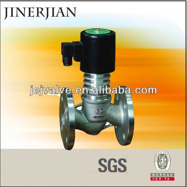 China ckd solenoid valves,stainless steel body