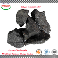 Calcium silicon without export duty
