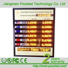 currency exchange screen board \ currency exchange signage display \ bank exchange panel banner