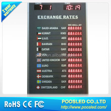 currency rate board \ currency exchange rate board led display \ electronic currency exchange rate led board