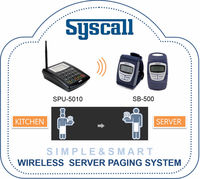syscall Waiter server paging system restaurant pager system