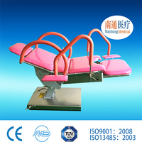 Big Promotion Nantong Medical Cheap Health