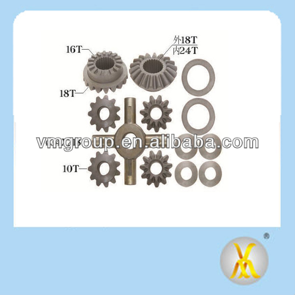 High Quality Scania truck spare parts