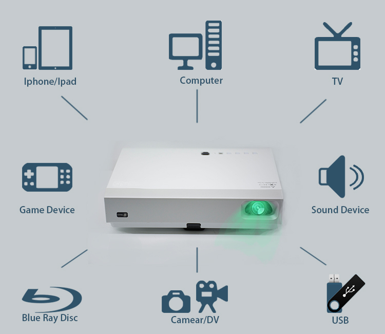 Portable Laser/LED DLP Data Show Video 3D Home Theater Projector