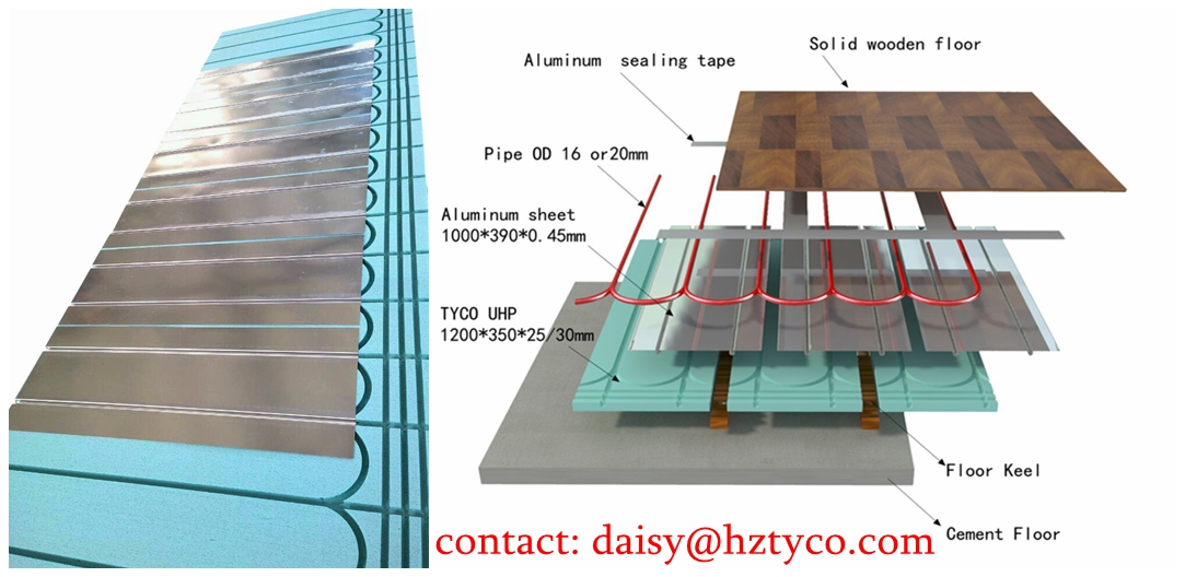 Concrete Floor Heating Systems