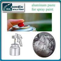 VMP good hiding effect high reflective vaccun metallized pigment for aerosol spray paint