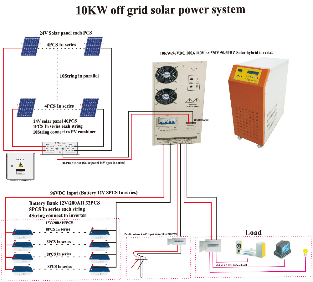High efficience off grid single phrase 10KW solar inverter pure sine wave on-grid and off-grid dc ac solar inverter 10000w
