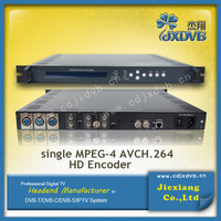 high definition video streaming MPEG-4 AVC/H.264 HD Encoder 1080P